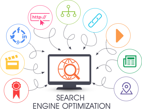 Seo Marketing,what is seo marketing,seo marketing company,marketing seo services,seo content marketing,website seo marketing,online marketing seo,search engine optimization marketing